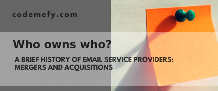email service providers Archives - CODEMEFY